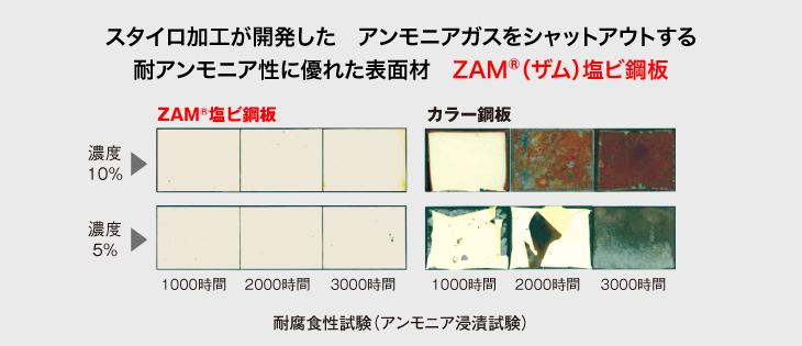 スタイロ加工が開発した、アンモニアガスをシャットアウトする耐アンモニア性に優れた表面材「ZAM(ザム)塩ビ鋼板」の耐腐食試験(アンモニア浸漬試験)