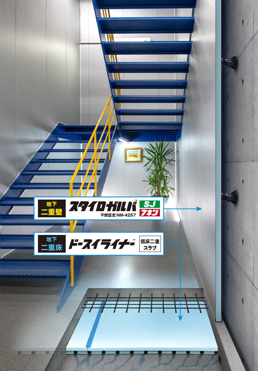 地下湧水処理断熱システム【地下二重壁】スタイロガルバ・【地下二重床】ドースイライナー