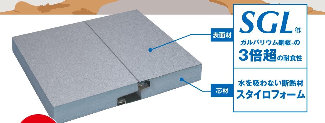 水を吸わない断熱材「スタイロフォーム」を芯材にして、両面をガルバリウム鋼板の3倍を超える耐食性を誇るSGL(エスジーエル)でサンドイッチした、高遮熱・高断熱の屋根材。スタイロウォールBL